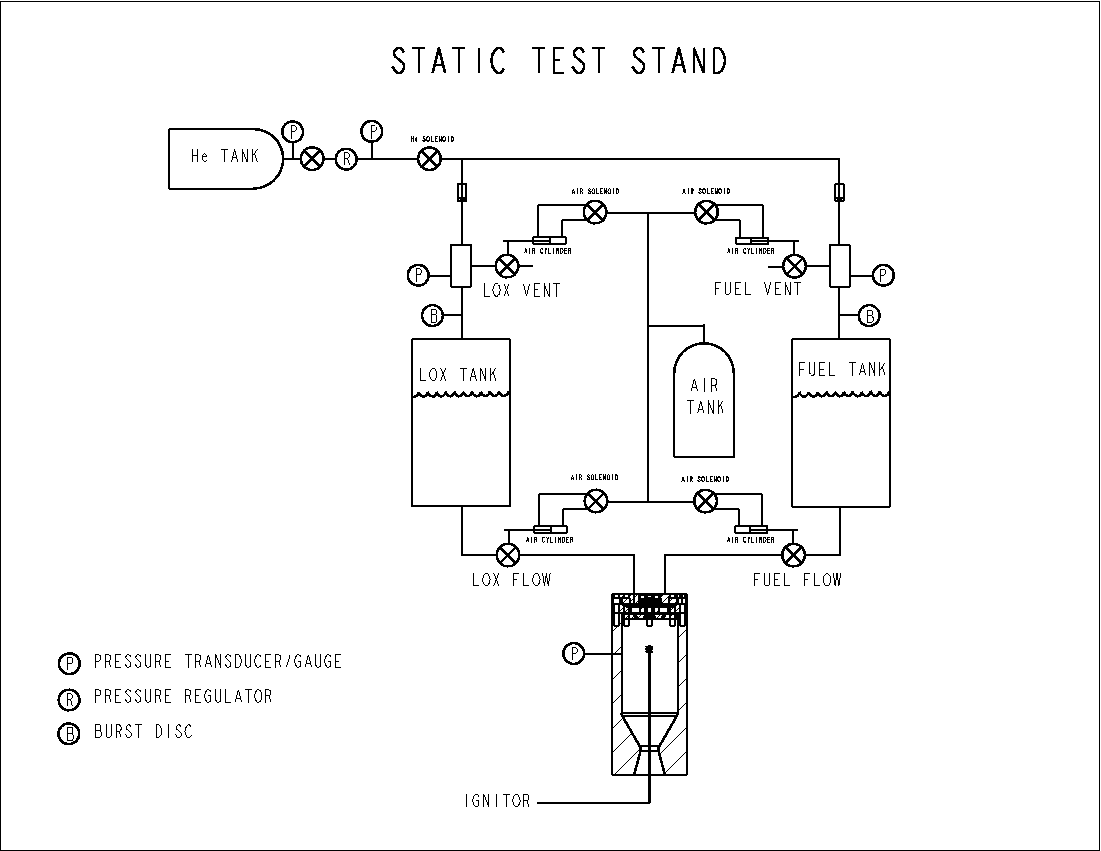 Roberts Rocket Project Test Stand Air Cylinder Schematic Testsetupcad